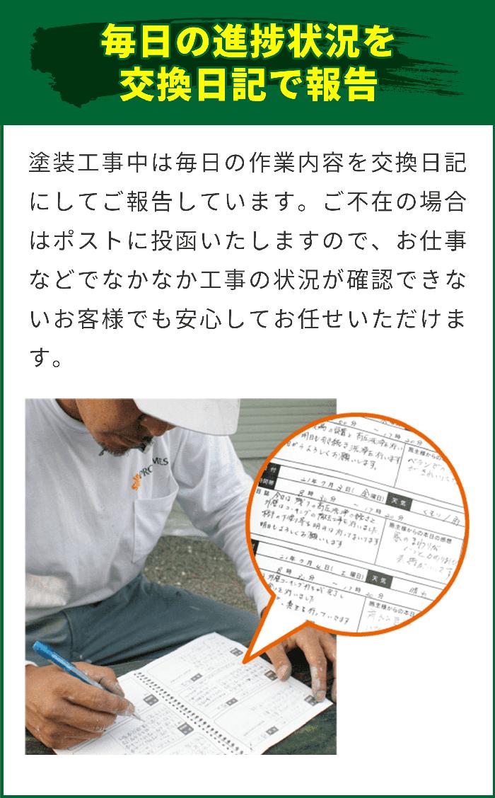 毎日の進捗情報を交換日記で報告